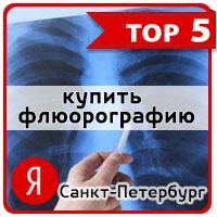 Яндекс [Санкт-Петербург] ~ 200 показов в месяц