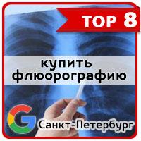 Google [Санкт-Петербург] ~ 450 показов в месяц