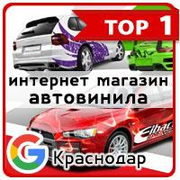Google [Краснодар] - 300 показов в месяц