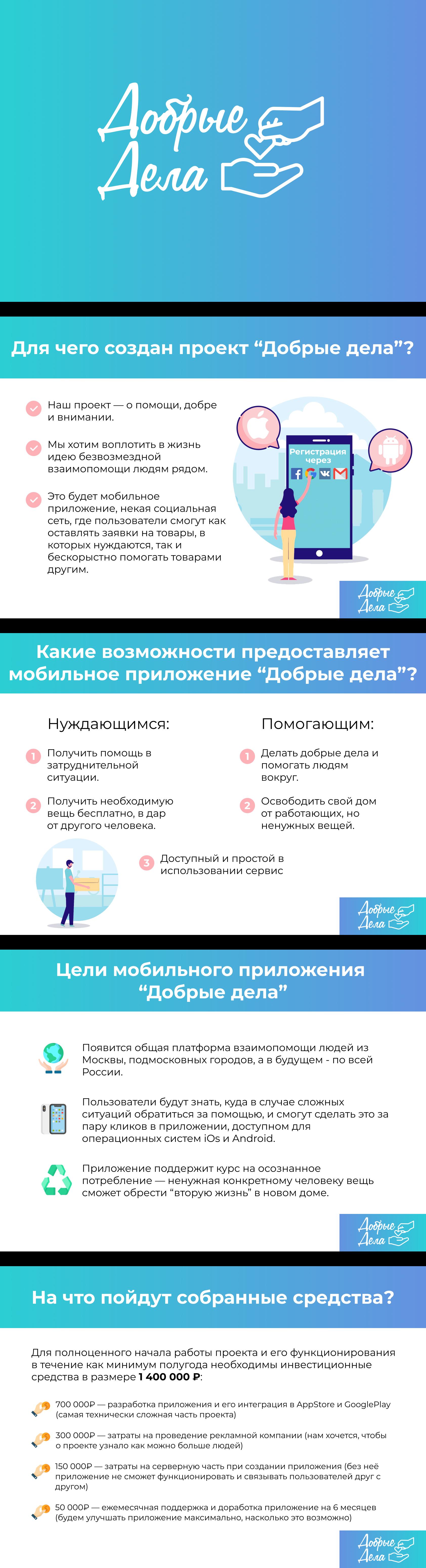 """Презентация для мобильного приложения """"Добрые дела"""""""